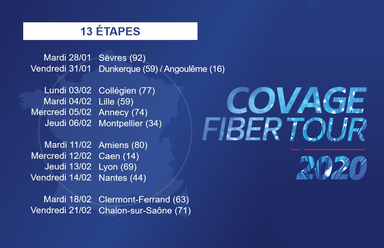 fiber tour etapes